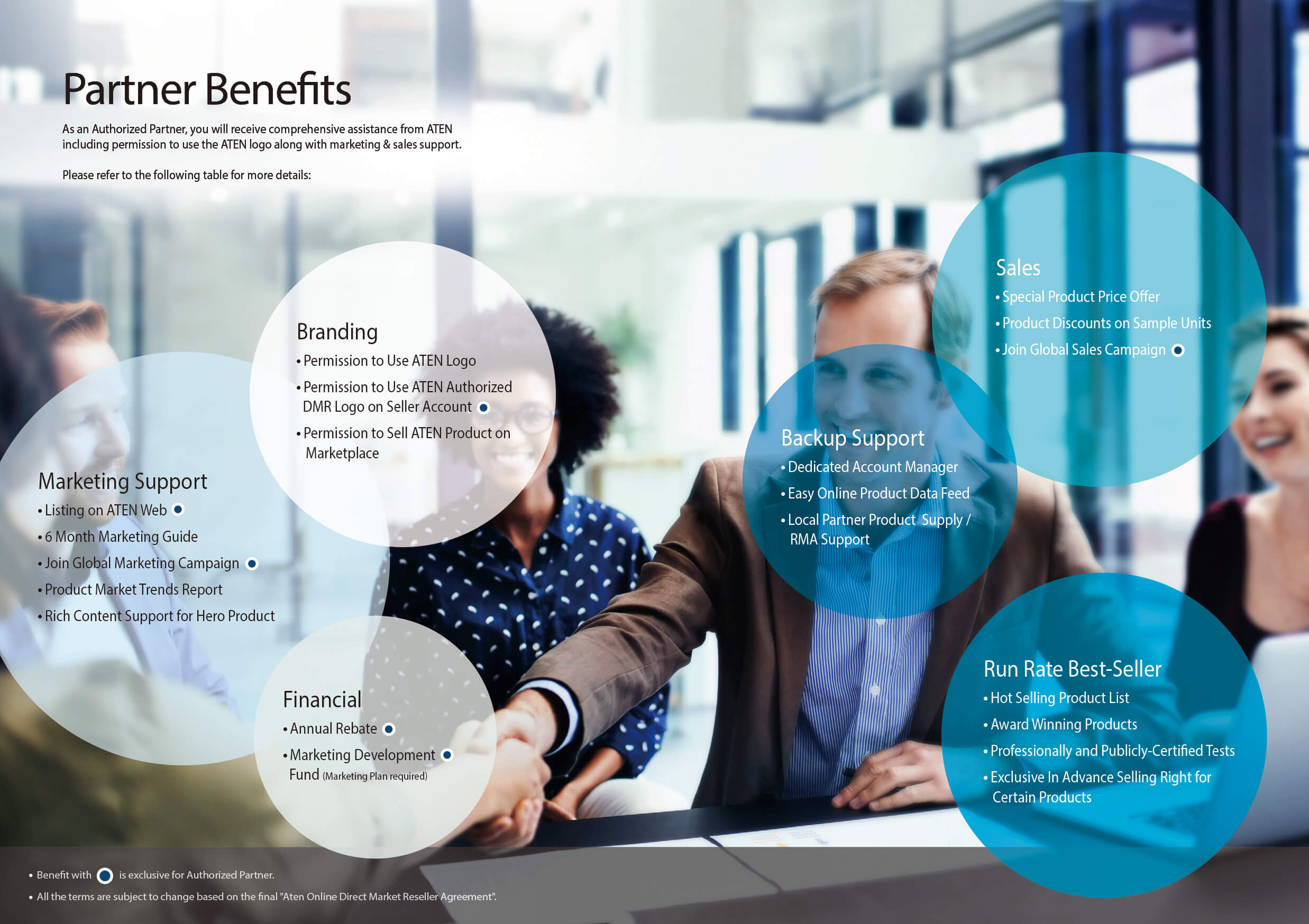 images_Benefits